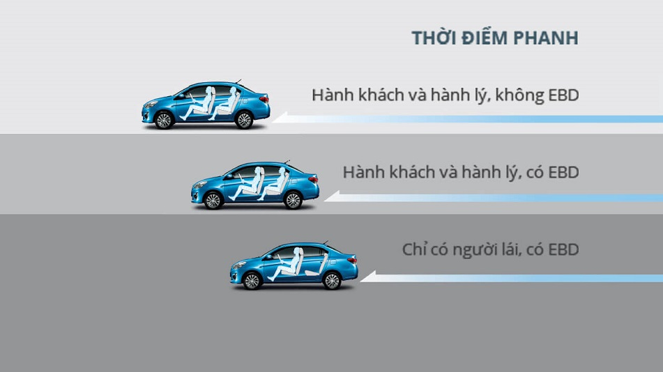 he-thong-phanh-ebd