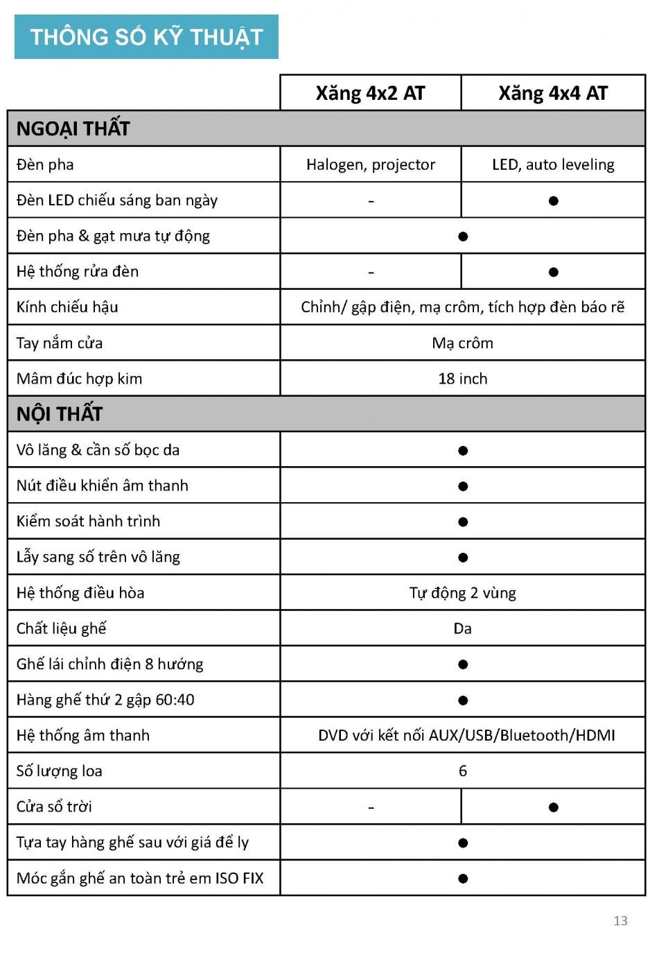 Tài-liệu-tư-vấn-bán-hàng-QX_10JAN2017_Page_13